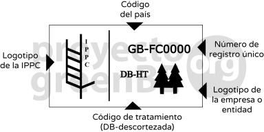 ¿Cómo identificar los pallets indicados para el huerto?