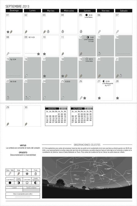 Calendario Biodinamico Hemisferio Sur septiembre
