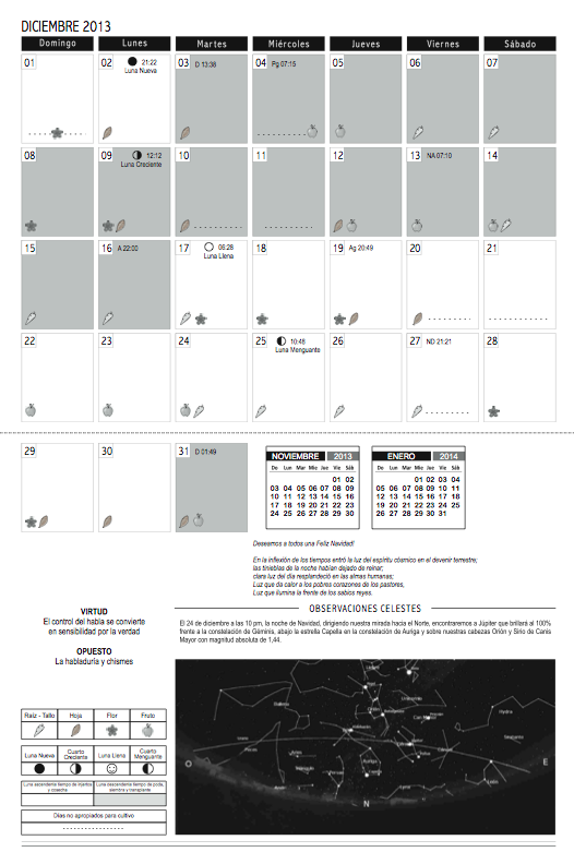 calendario biodinamico 2013 cuadros diciembre
